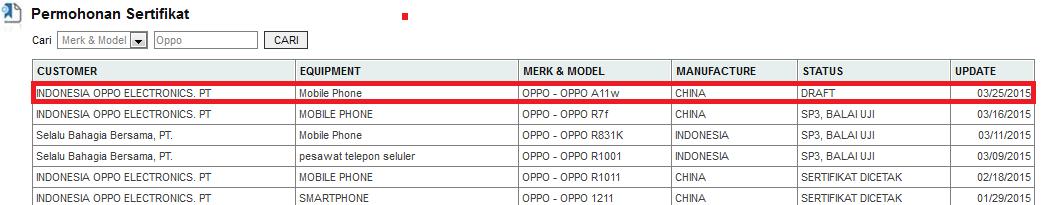 Oppo A11w certification