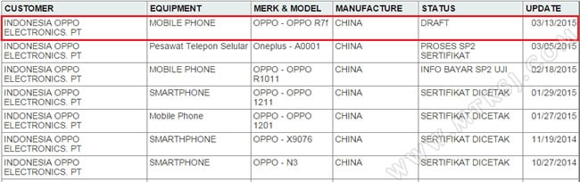 Oppo R7f document