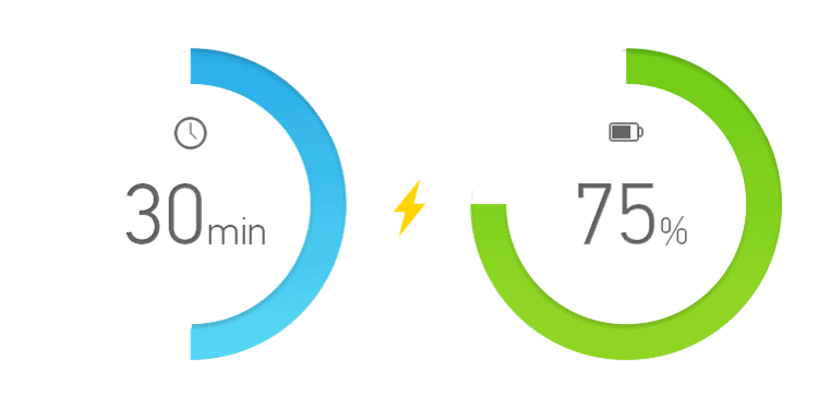 The Unparalleled Speed of the OPPO VOOC Flash Charge