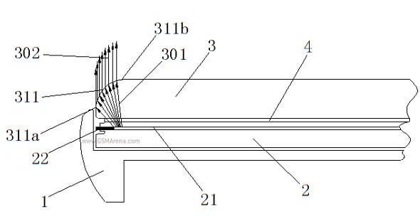 oppo-bezel-less-display-patent