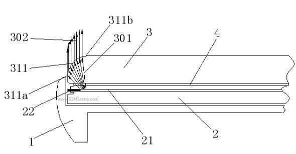 oppo-bezel-less-display-patent