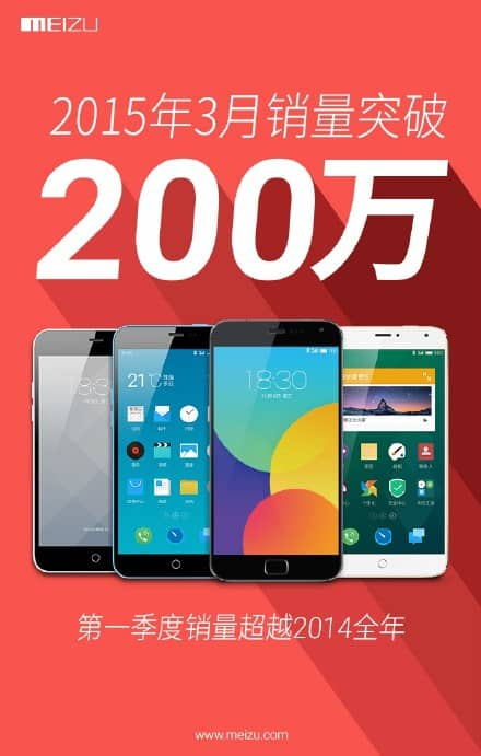 Meizu sales Q1 2015