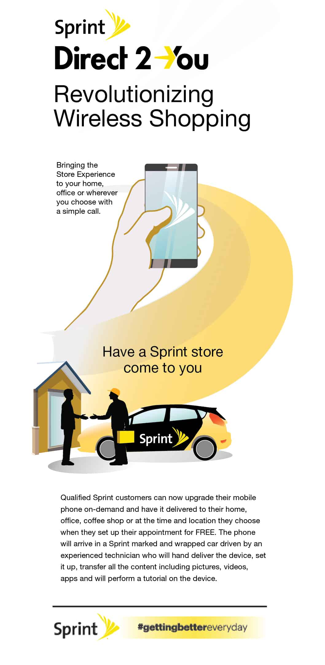 SPRINT_Direct2you_v5