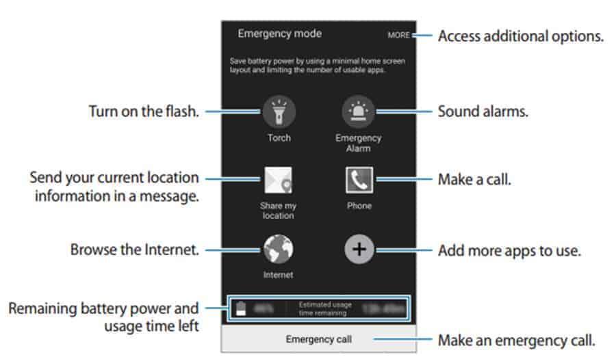 Samsung S6 Emergency Mode