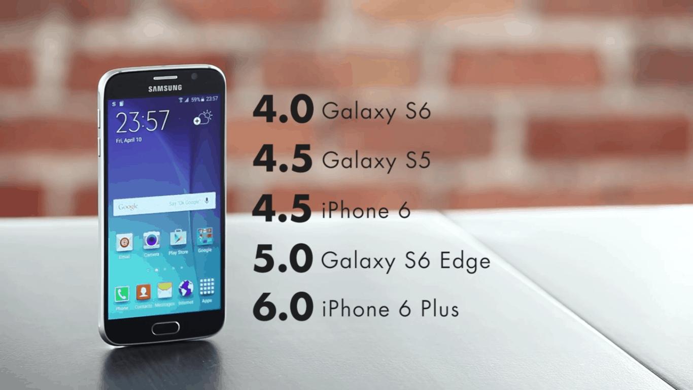 SquareTrade's Galaxy S6 breakability test_2