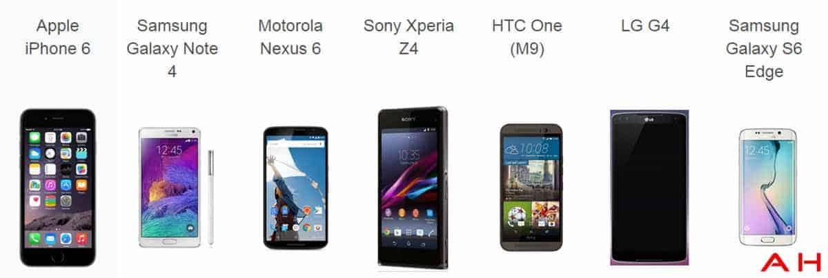iPhone6 - Note 4 - Nexus 6 - Z4 - One M9 - LG G4 - S6 Edge cam AH