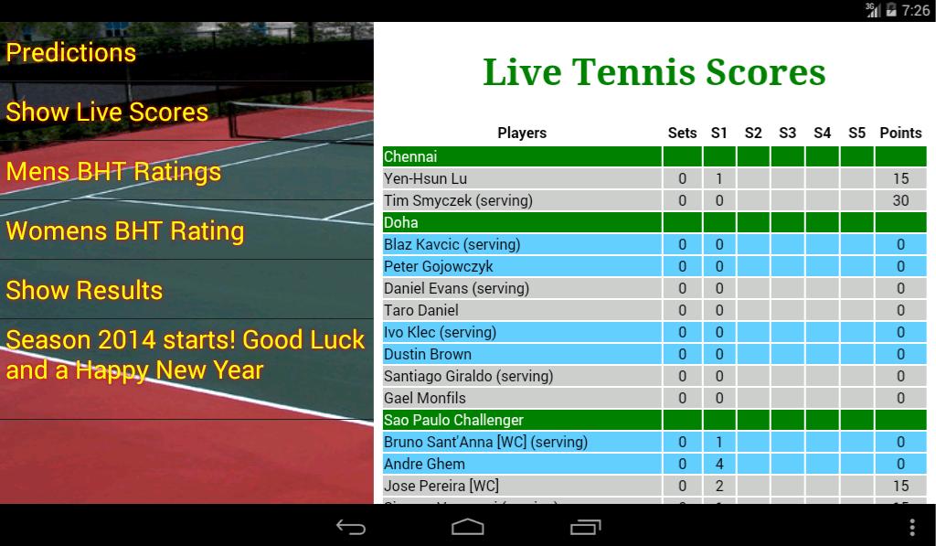 BetHelp Tennis