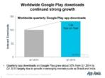Google Play Stats 1