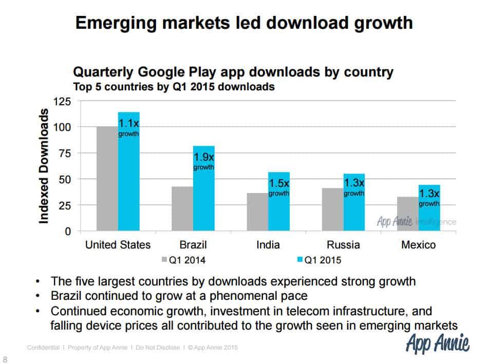 Google Play Stats 3