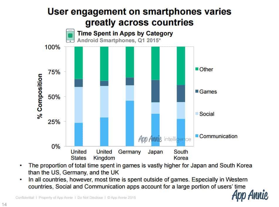 Google Play Stats 7