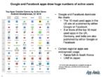 Google Play Stats 8
