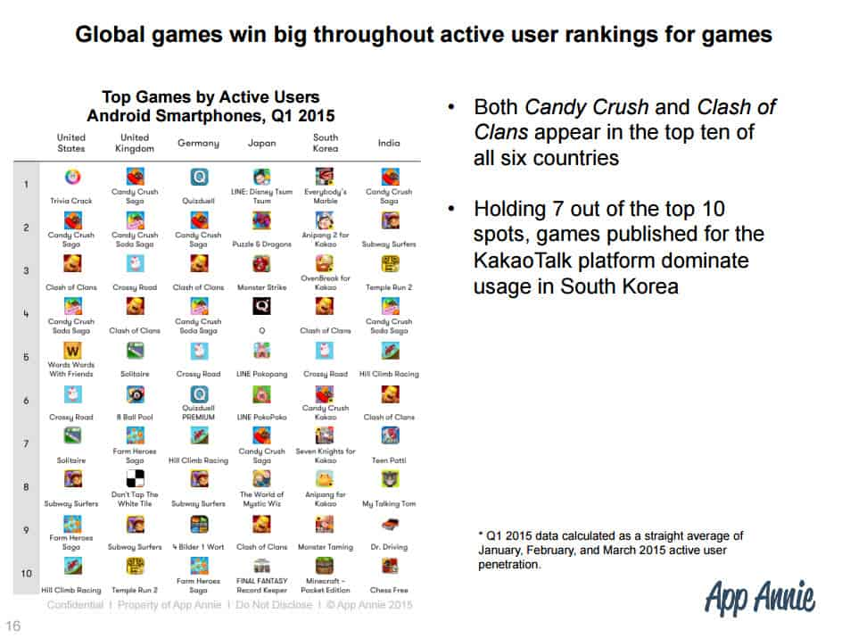 Google Play Stats 9