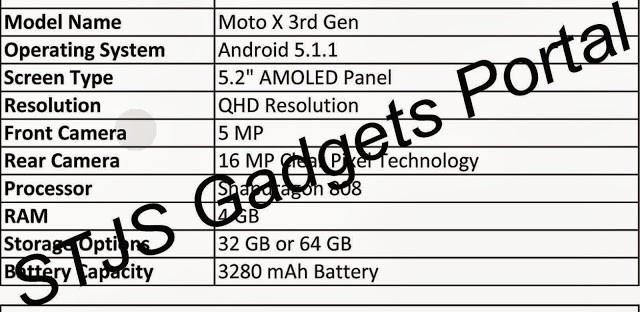 Moto X 3rd Gen copy