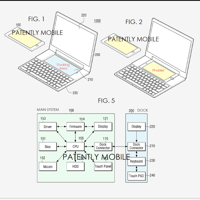 Samsung Dual OS Phablet_1