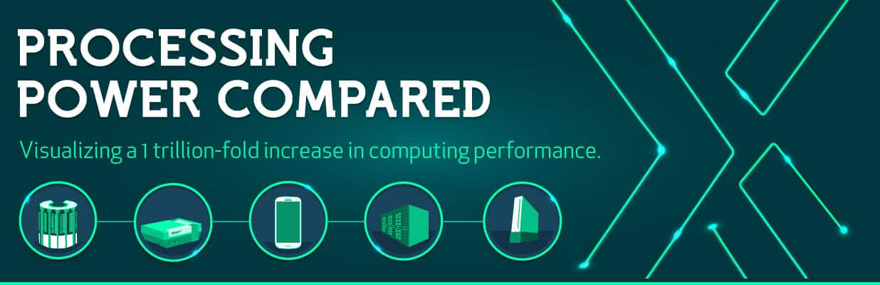 Samsung Galaxy S6 Computer Power Main