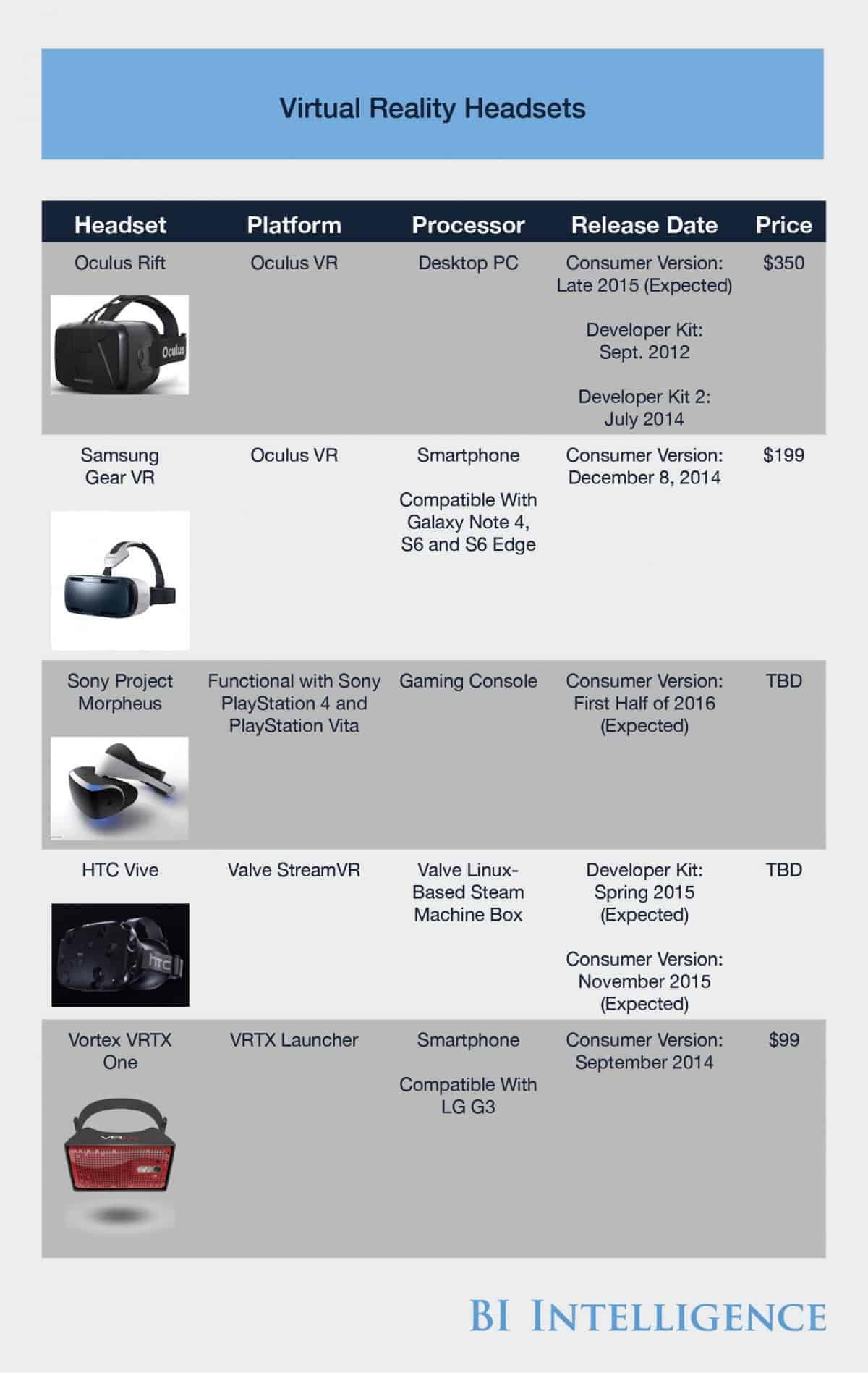 Virtual Reality Headsets KK