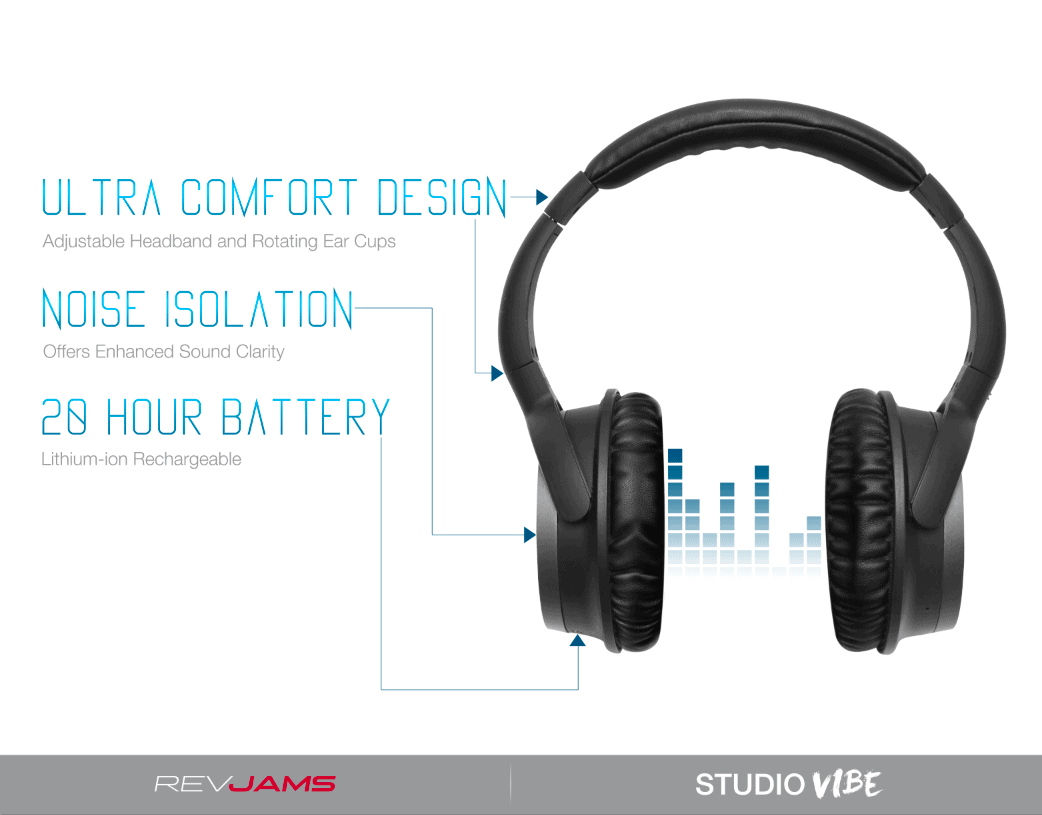 Studio Vibe 3 Features