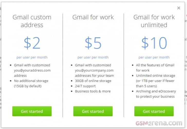 Gmail Custom Address KK