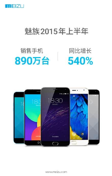 Meizu H1 2015 sales