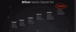 Xiaomi Mi TV 2S announcement 5
