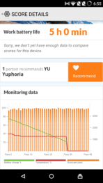 Yu Yuphoria AH screenshot battery 2