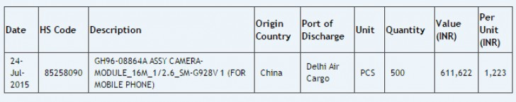 import listing sg6+