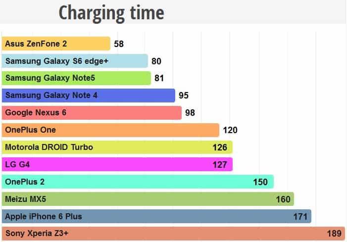 Battery Charging August 2015 KK