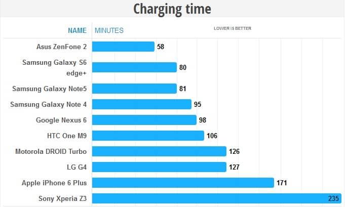 Galaxy S6 Edge+ 2 KK