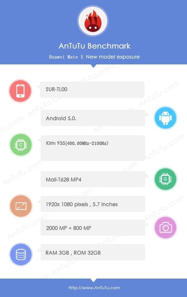 Huawei Mate 7S AnTuTu Leak KK