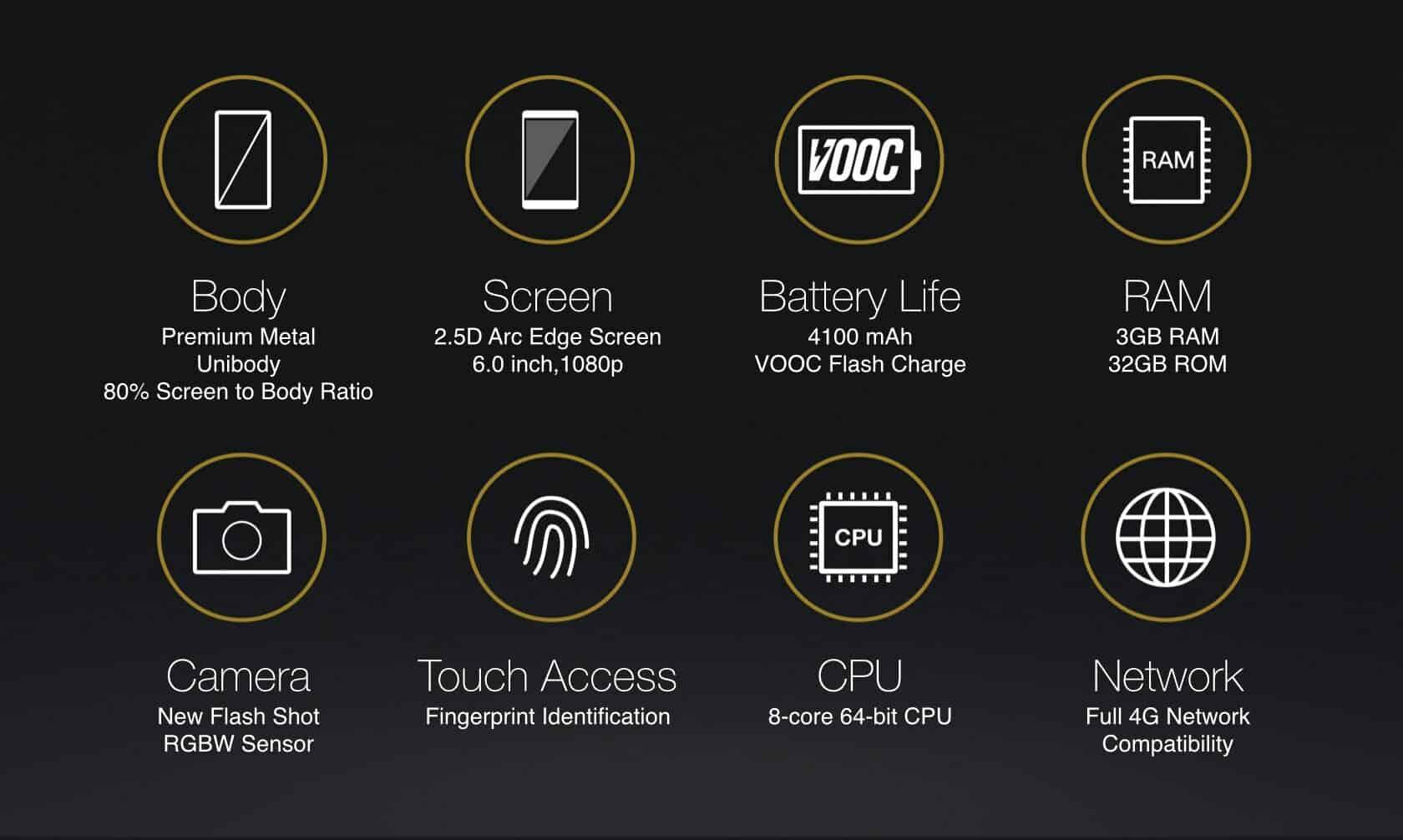 OPPO R7 Plus main feature 1