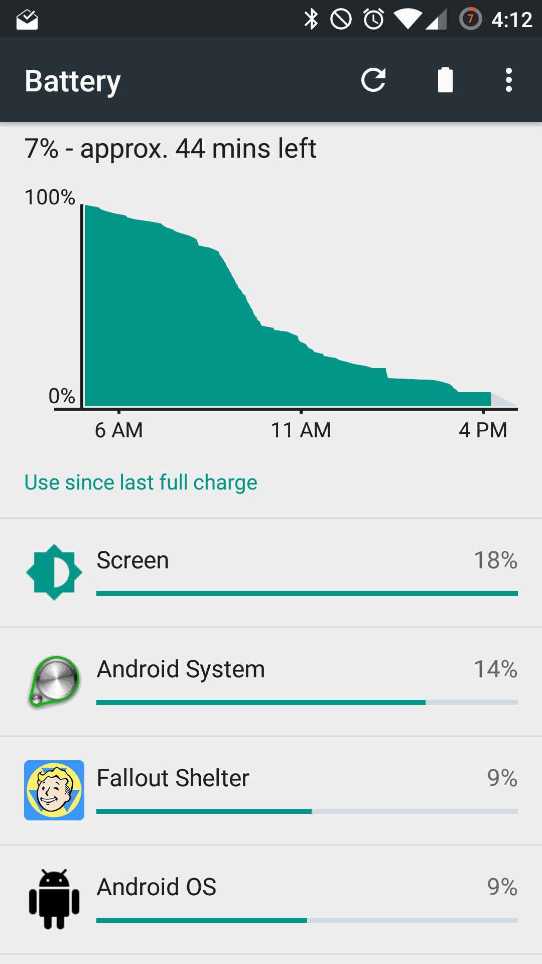 OnePlus 2 AH Battery 1