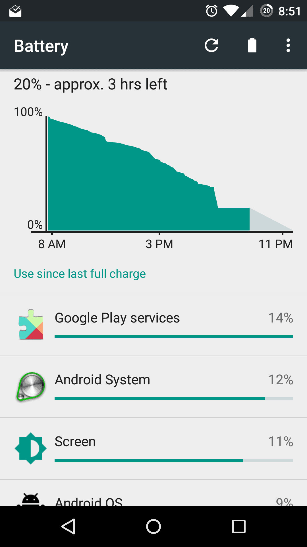 OnePlus 2 AH Battery 2