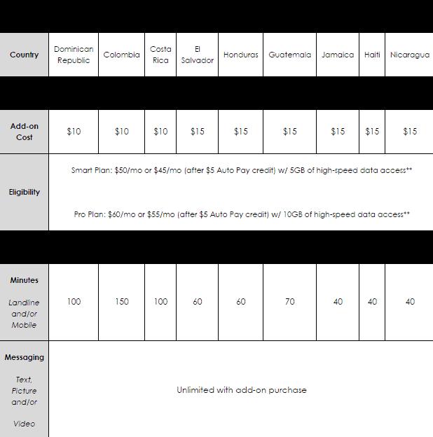 Cricket Roundtrip plan details