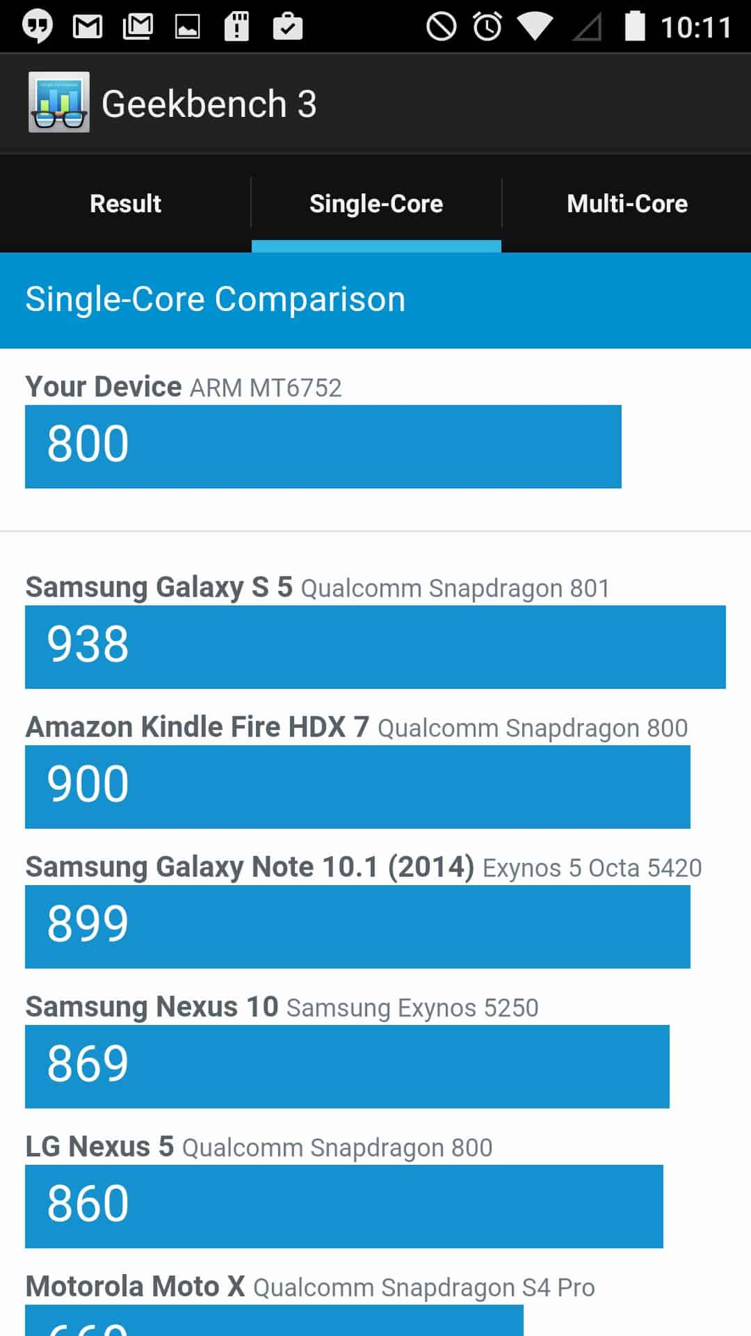 Ulefone Be Touch 2 Benchmarks 3