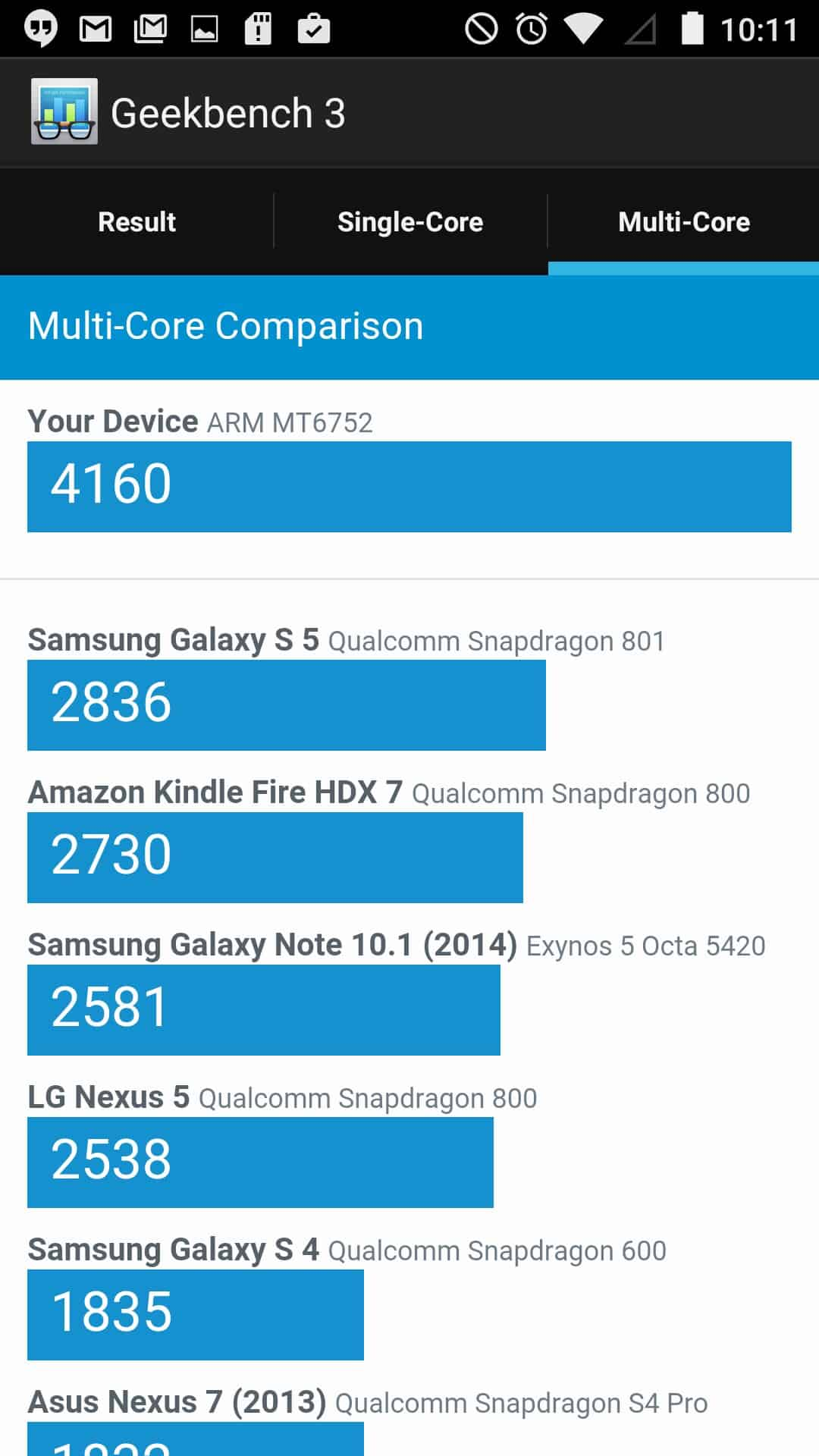 Ulefone Be Touch 2 Benchmarks 4