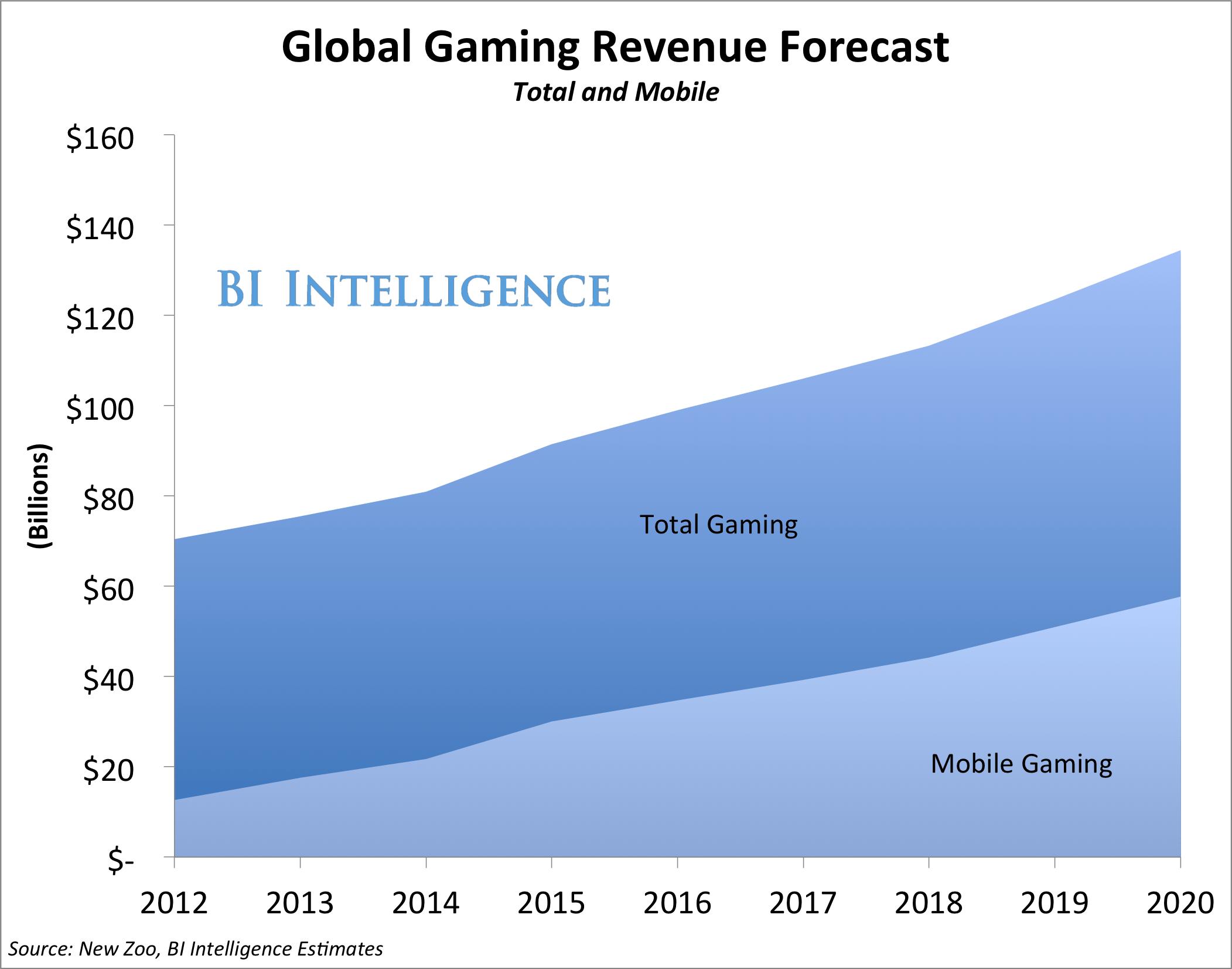 VR Forecast August 2015 KK