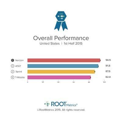 rootSprint