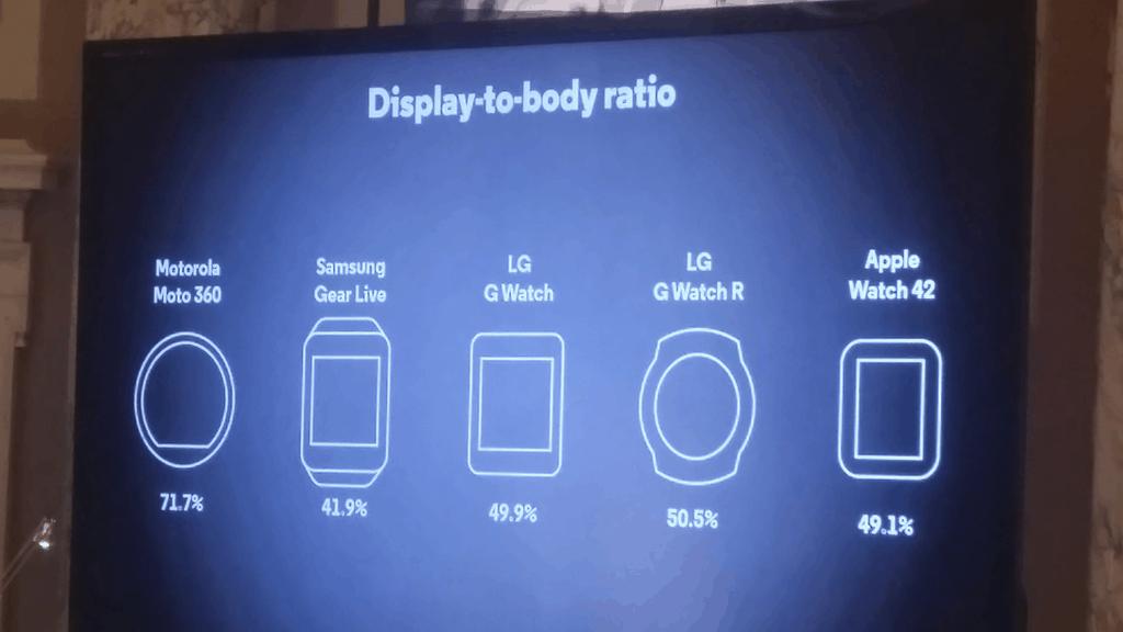 Moto 360 size comparison
