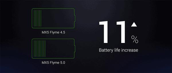Flyme 5.0 better battery life 1