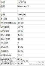 Huawei Honor 5X AnTuTu_2