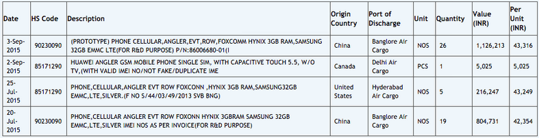 Huawei Nexus Zauba listing_1