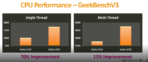 Its a Benchmark bonanza for current and future chipsets 1