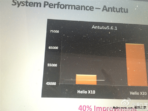 Its a Benchmark bonanza for current and future chipsets