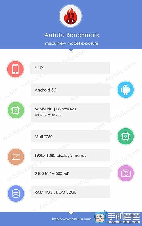 Meizu NIUX 4GB variant AnTuTU 1
