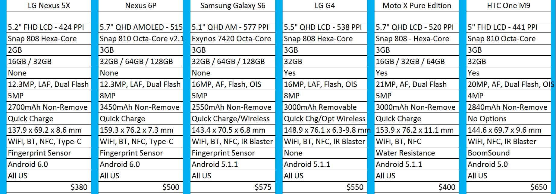 Special Nexus Comparison cam AH Final