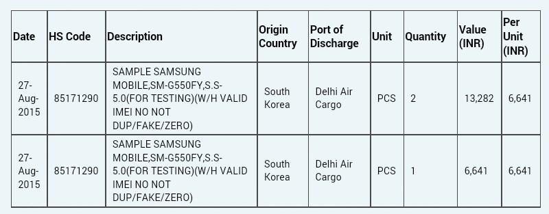 Zauba Import Samsung Grand On KK