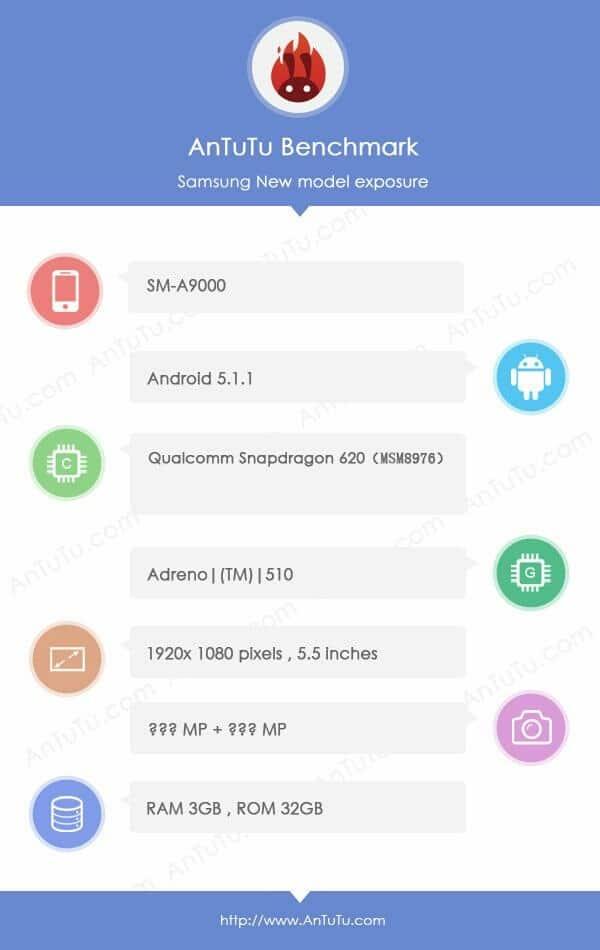 Galaxy A9 AnTuTu