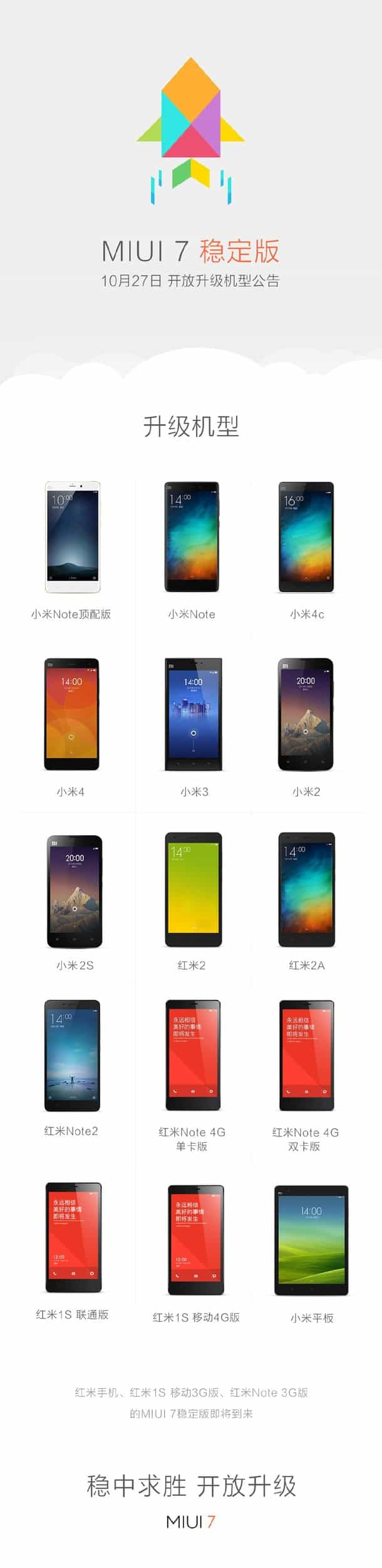 MIUI 7 update device list_1