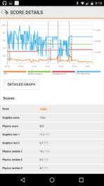 Nexus 5x AH Benchmarks 06