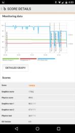 Nexus 5x AH Benchmarks 08